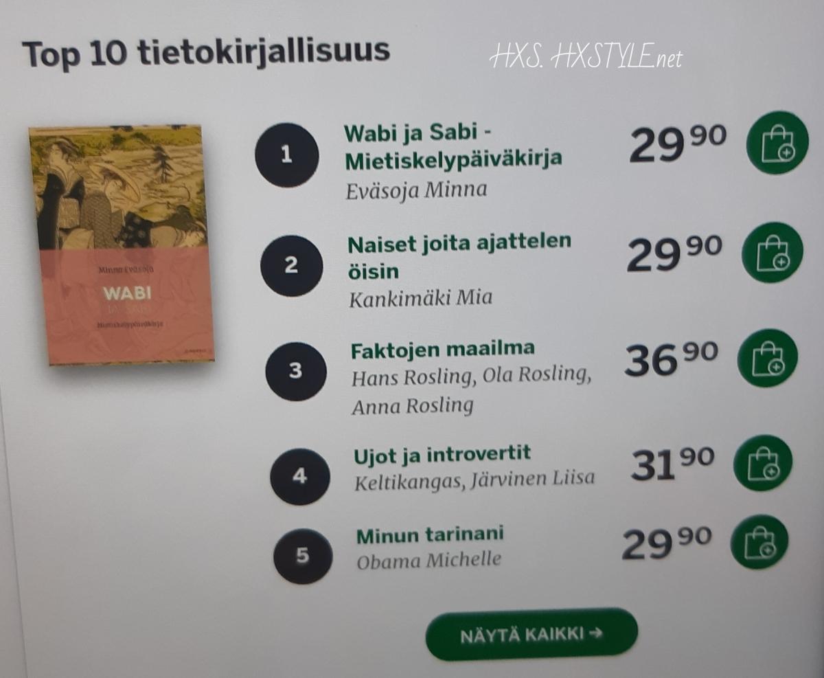 KULTTUURI. KIRJALLISUUS, KIRJAT LUKULISTA Kesäksi, Summer BOOKS, Reading List…BEST SELLERS 2018, TOP10, TOP3 List…OODI, KIRJASTOT,  Klassikko&Menestys LASTENKIRJA Richard&Huck SCARRY, Ideat&Vinkit…16.5.2019 Elämäntapa. Favourites &Recommended. HXS. HXSTYLE.net